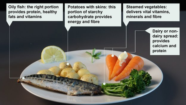 Best diet plans for rapid weight loss image 1